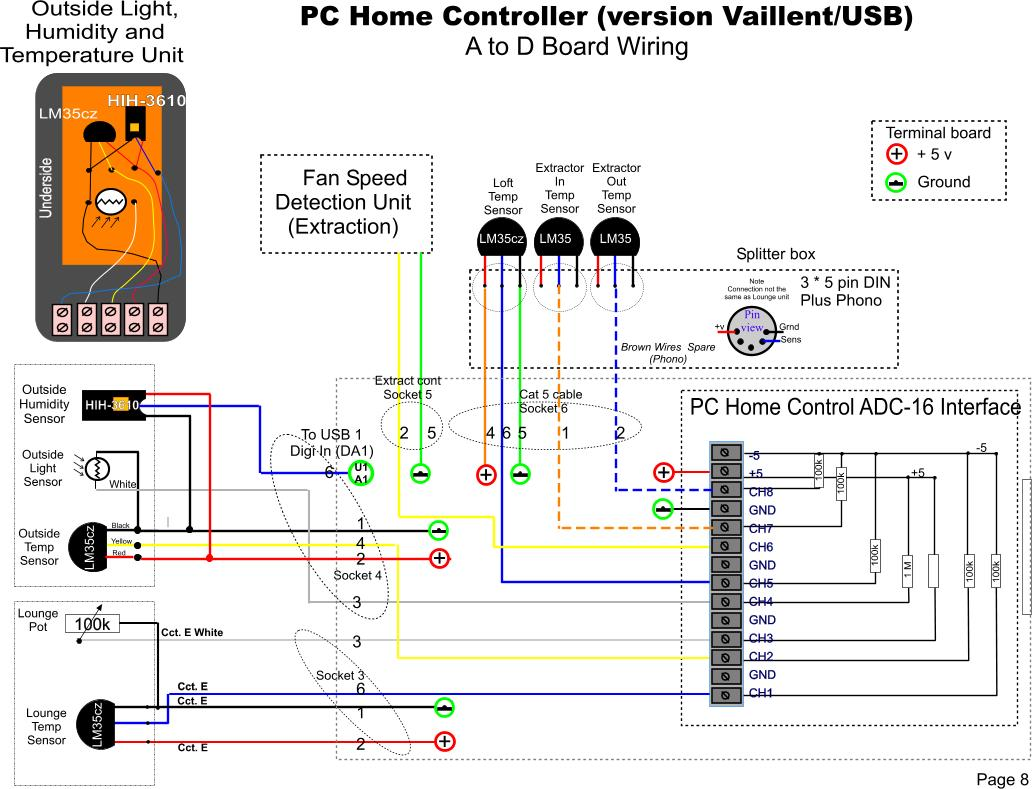 Automated home control for 1 5 ton window ac unit consumption per hour